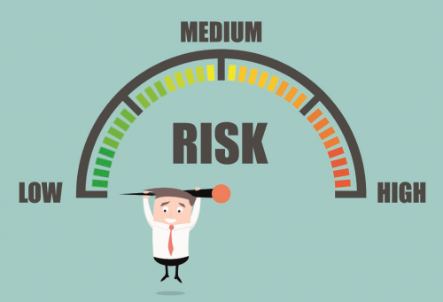 The Importance of Risk Management